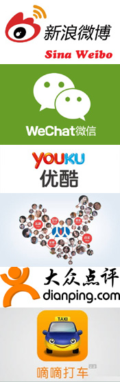 Chinese social media popularity survey based on location MavSocial