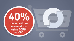 Facebook ROI measurement tool improved returns conversion tracking CPC CPM SMEs