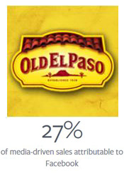 Old El Paso products General Mills Facebook social media campaign success increase sales