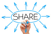 Website Presence on Social Media share content