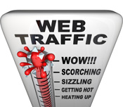Twitter Affects SEO boosts web traffic