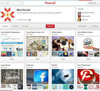 SMEs measuring Pinterest activity take advantage of the potential marketing and commercial power